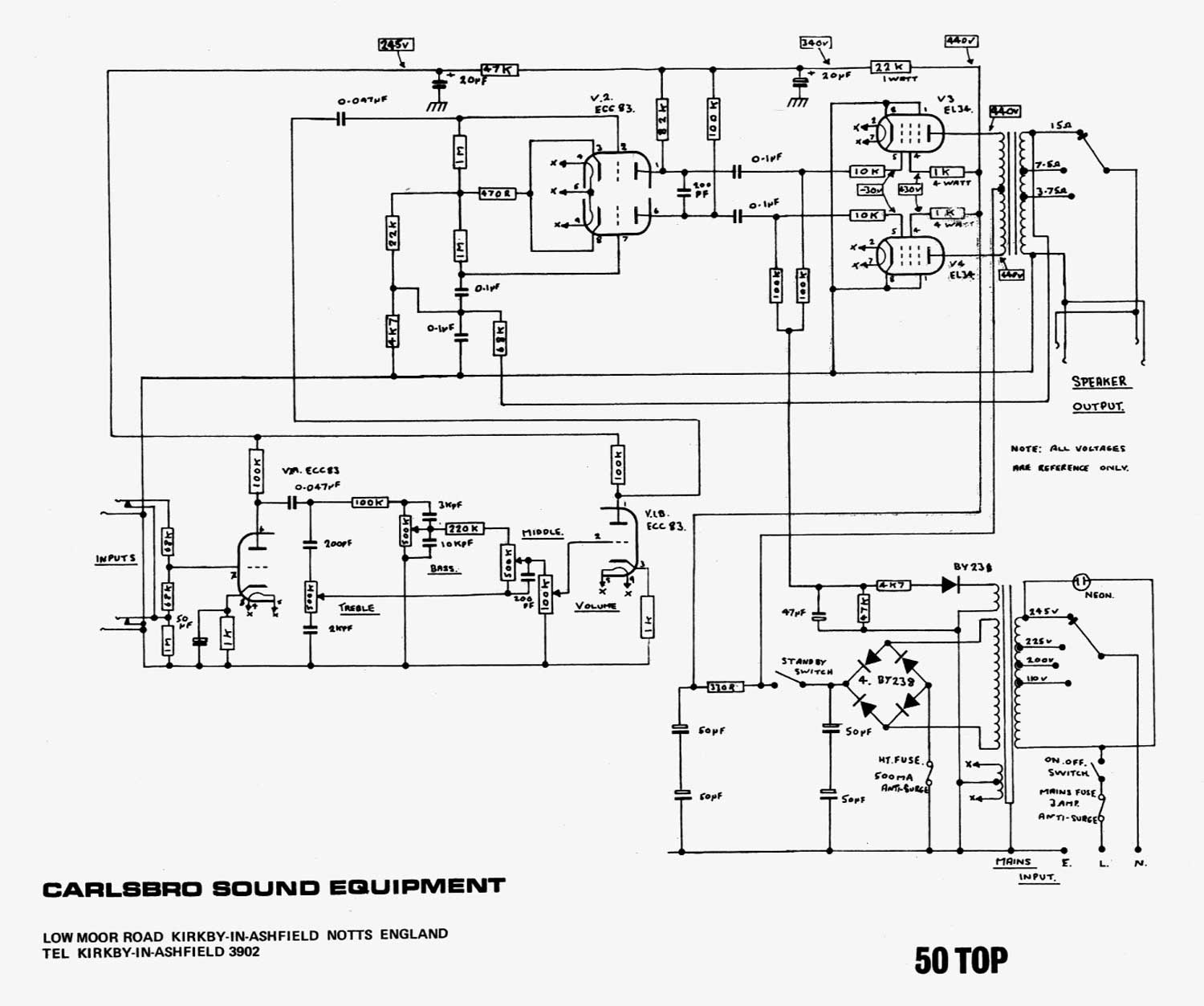 Milbank 320 Amp Meter Socket Wiring Diagram Electrical Pedestal Diagrams Images Gallery