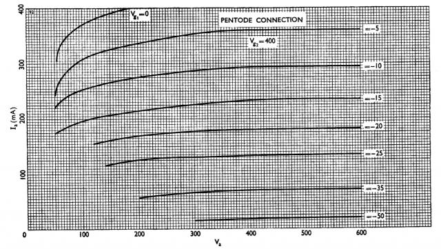 KT66 Marconi datasheet