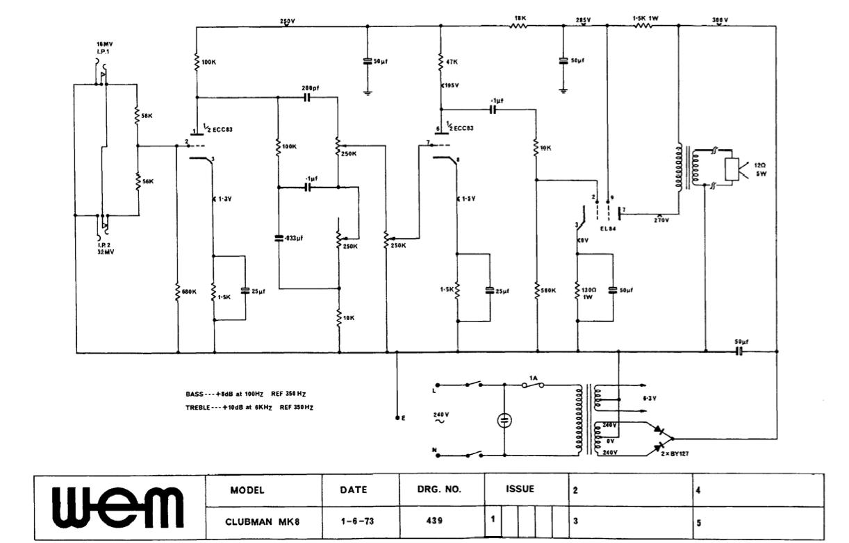 Wains Wiring Diagram Library. Wem Clubman Schematic. Wiring. Watkins Wiring Diagrams At Scoala.co